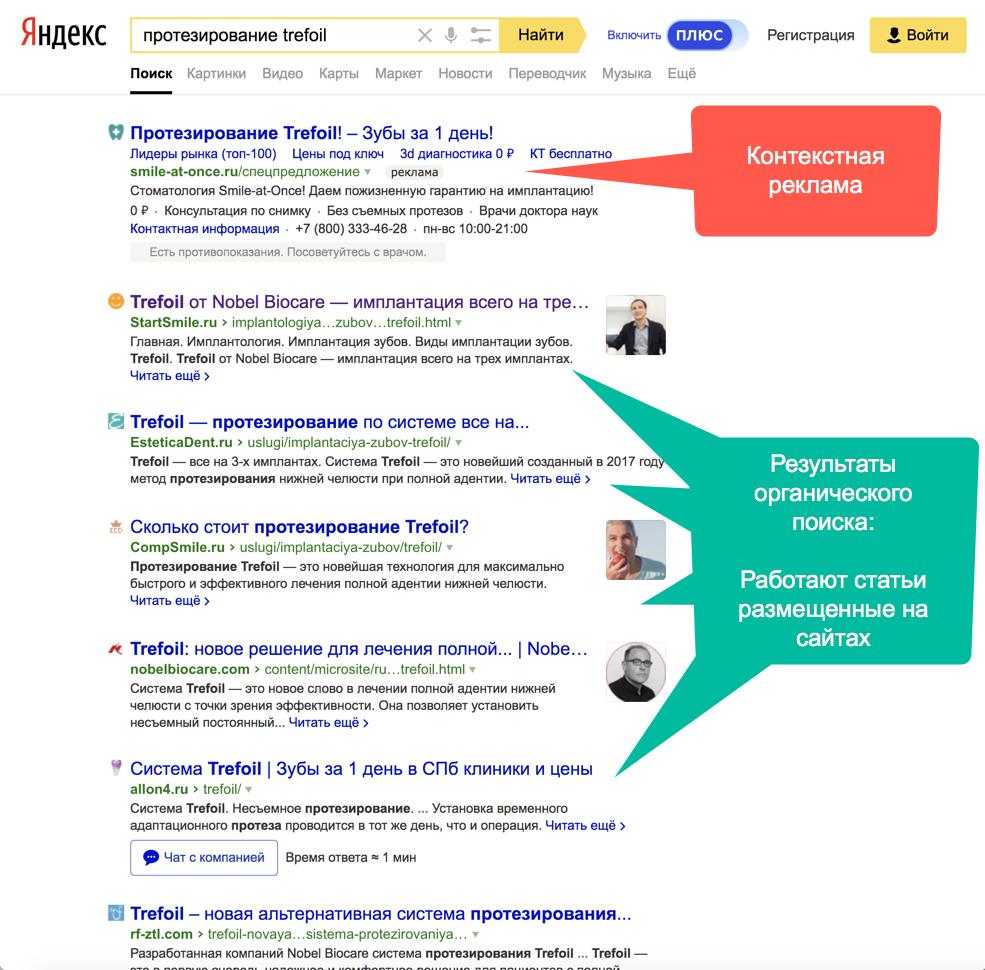 контекстная реклама и органический поиск